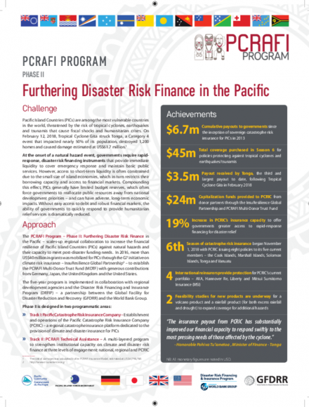 This four-page brief provides an overview of the PCRAFI Program – Phase II: Furthering Disaster Risk Finance in the Pacific